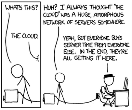 The Cloud - from xkcd - http://xkcd.com/908/